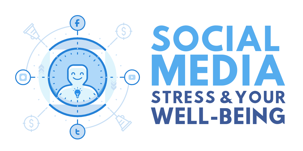 SOCIAL MEDIA-STRESS  AND YOUR WELL BEING